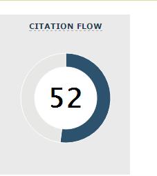 citation flow