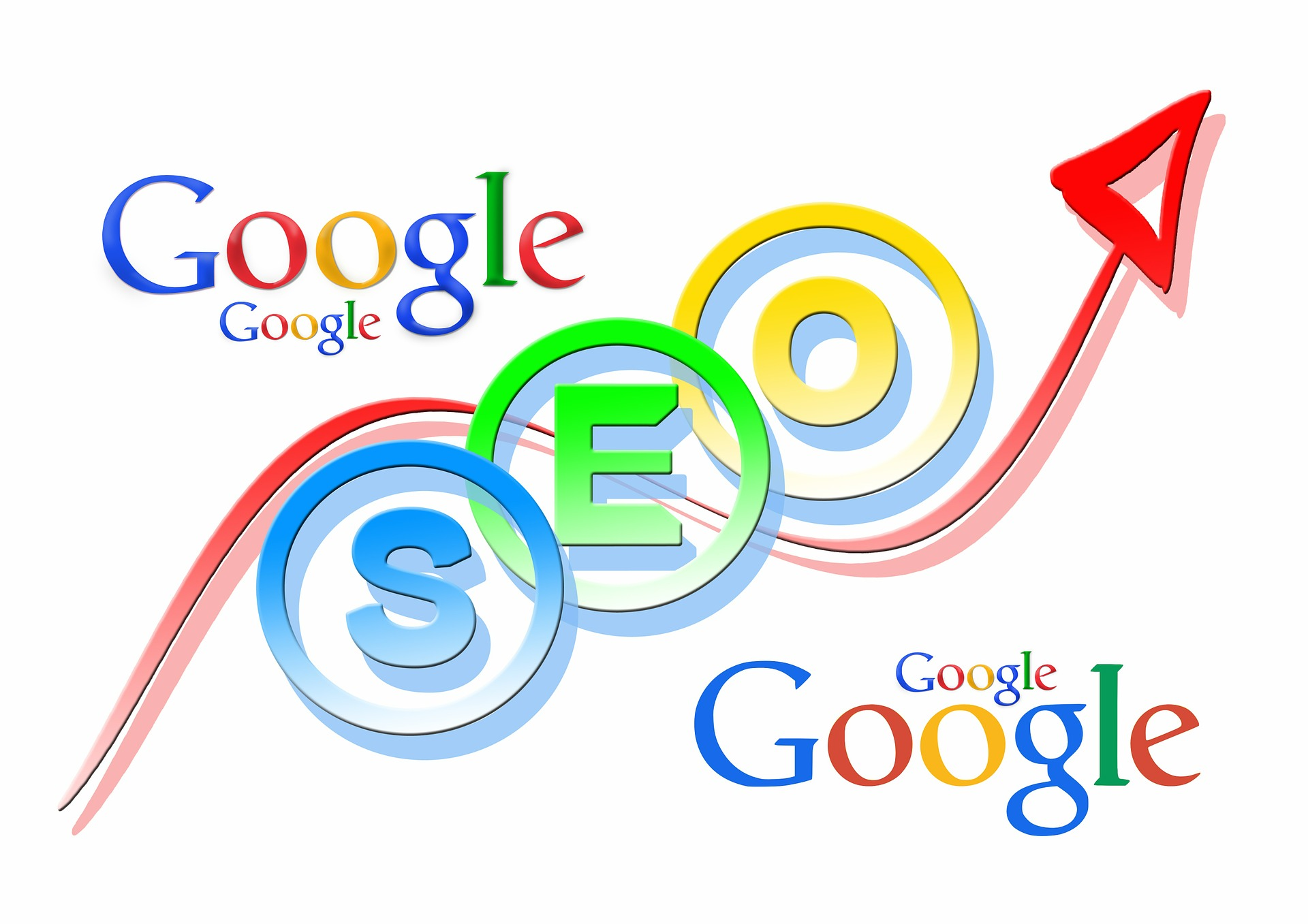 Search Engine Ranking Factors Explained
