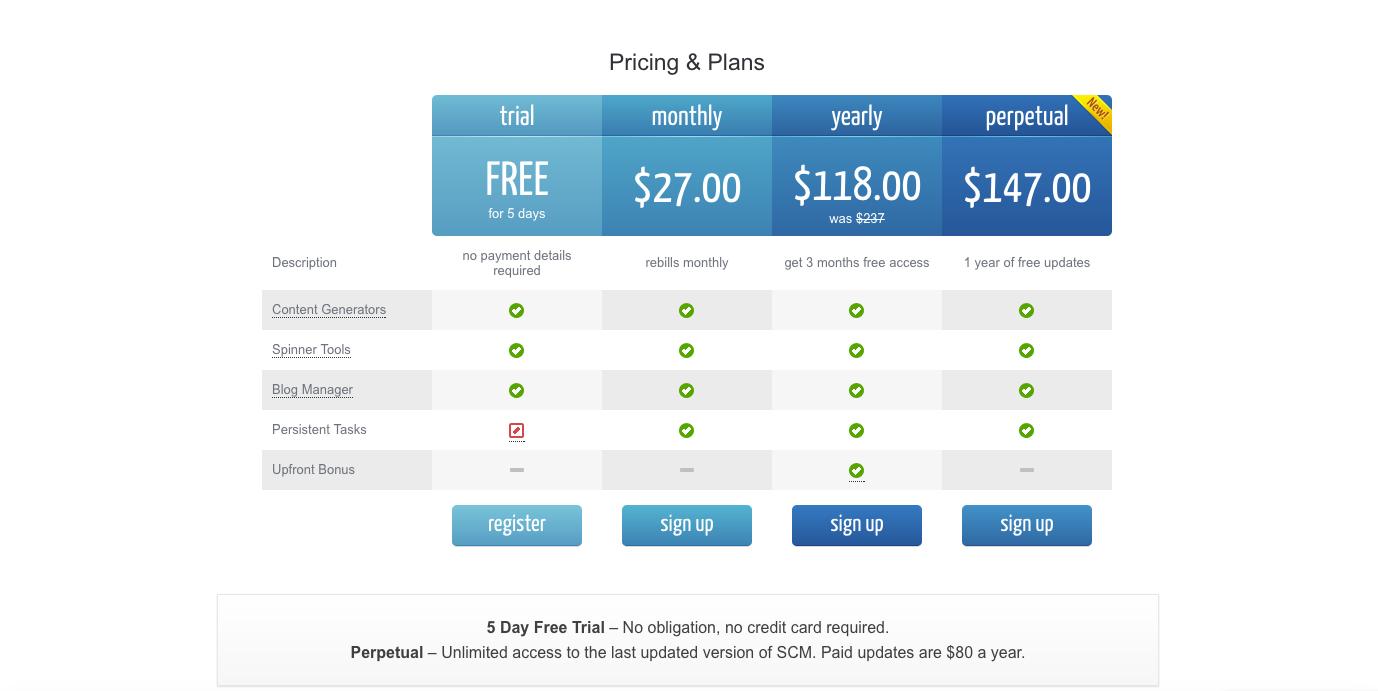 SEO Content Machine Prices