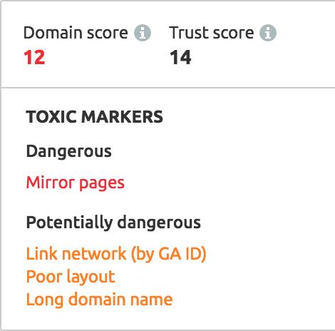 Toxic Marks