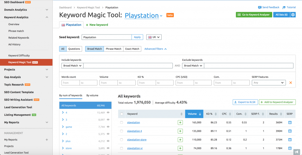 Keyword magic tool overview