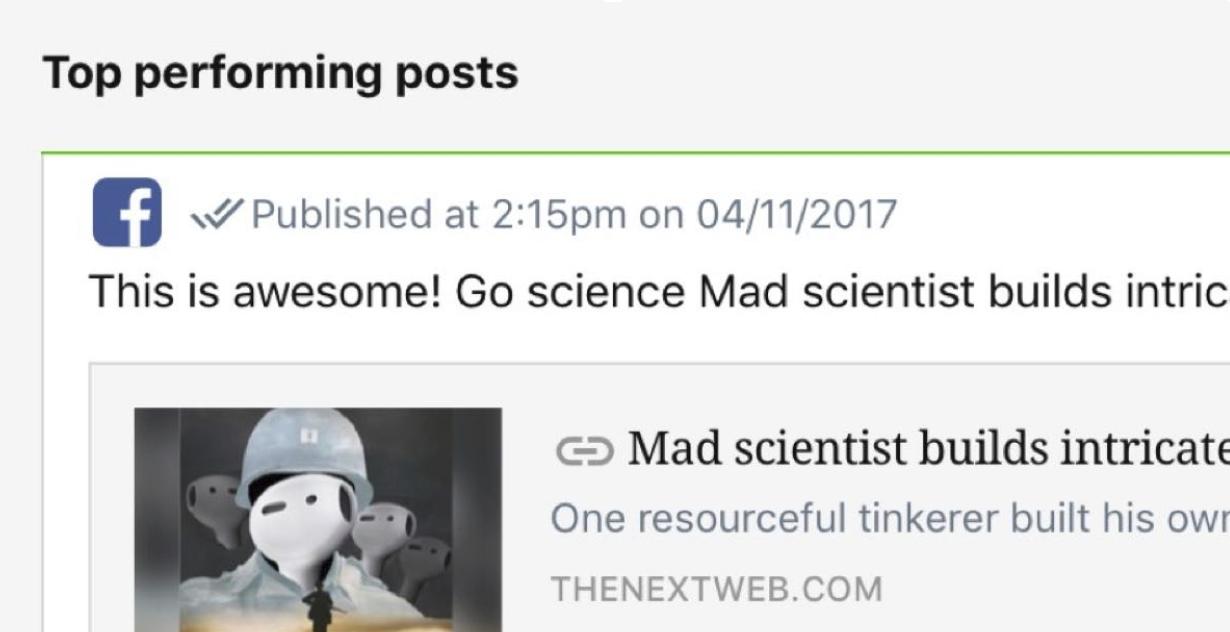 Top performing posts