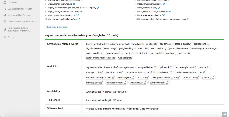 seo content template semrush