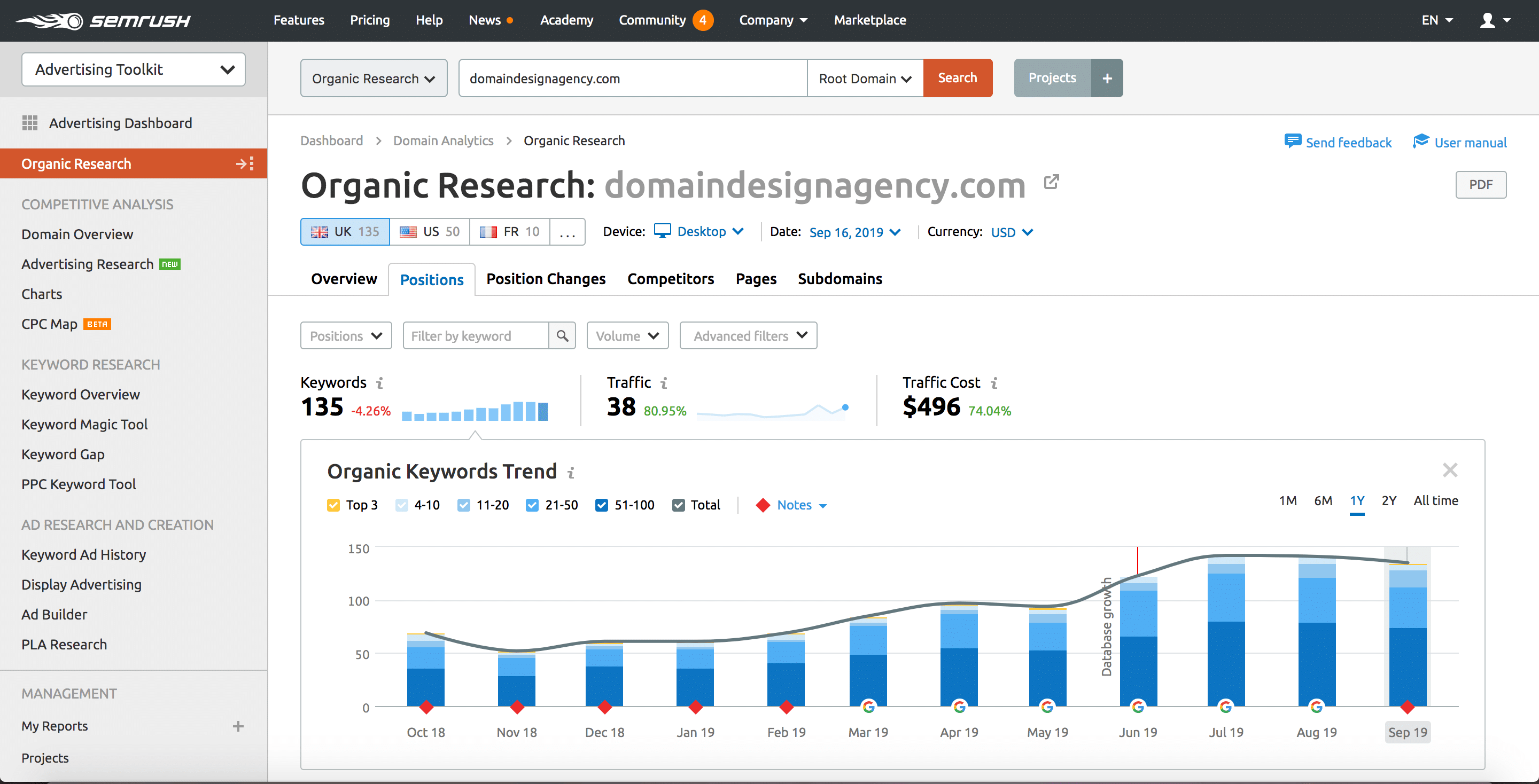 Advertising Research Tool