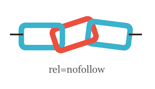 No Follow Links
