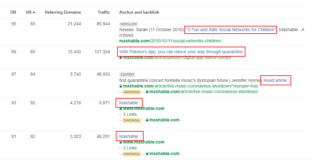 link audit - 2 analyze links - ahrefs anchor text_1