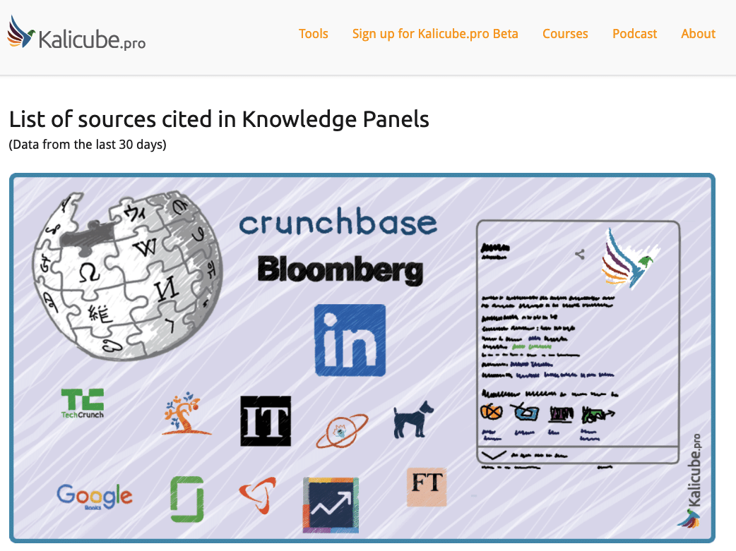 kalicube knowledge panel entities