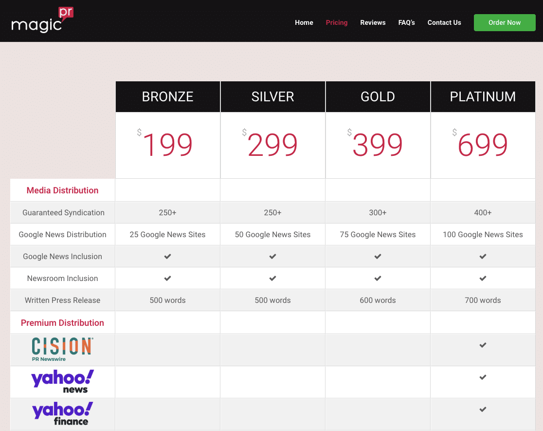 magic pr pricing - how to trigger your knowledge panel